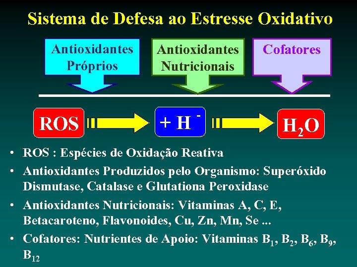 Sistema de Defesa ao Estresse Oxidativo Antioxidantes Próprios ROS Antioxidantes Nutricionais +H - Cofatores