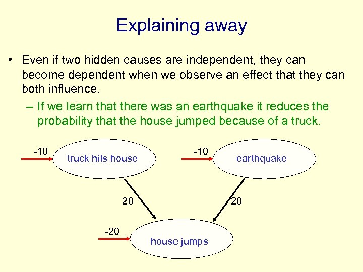 Explaining away • Even if two hidden causes are independent, they can become dependent
