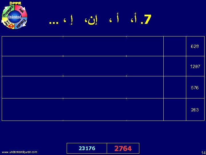 . . . ، 7. ﺃ، ﺃ ، ﺇﻥ، ﺇ If Allah wills. :