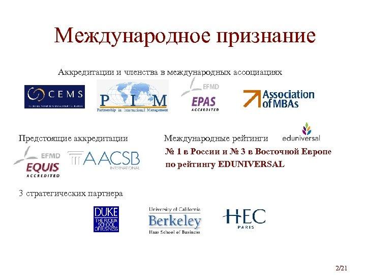 Международное признание Аккредитации и членства в международных ассоциациях Предстоящие аккредитации Международные рейтинги № 1