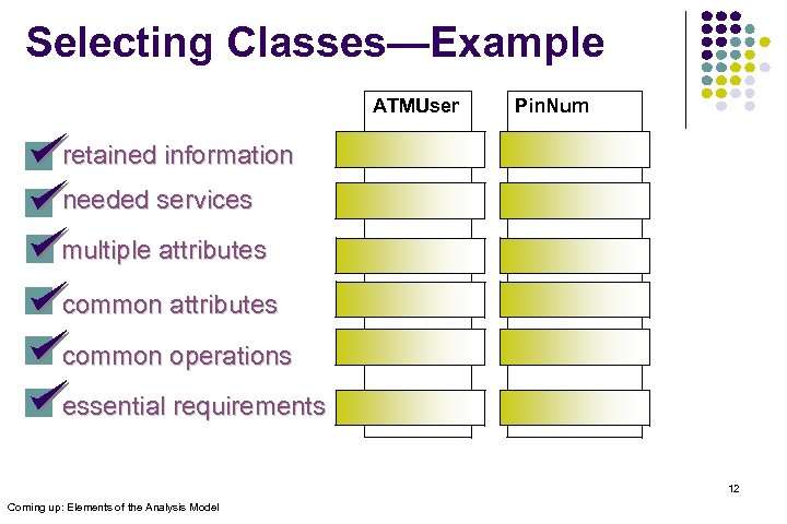 Selecting Classes—Example ATMUser Pin. Num retained information Yes needed services Yes No multiple attributes