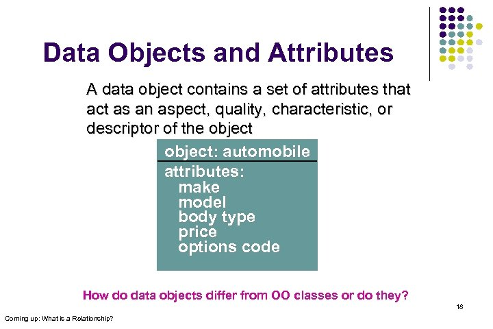 Data Objects and Attributes A data object contains a set of attributes that act