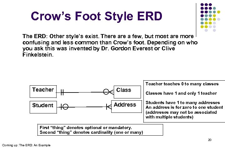 Crow's Foot Style ERD The ERD: Other style's exist. There a few, but most