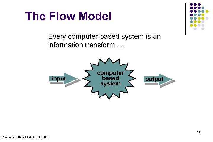 The Flow Model Every computer-based system is an information transform. . input computer based