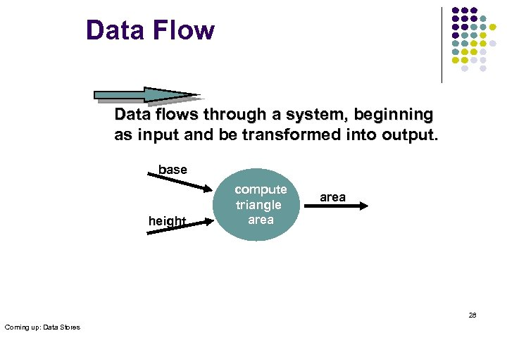 Data Flow Data flows through a system, beginning as input and be transformed into