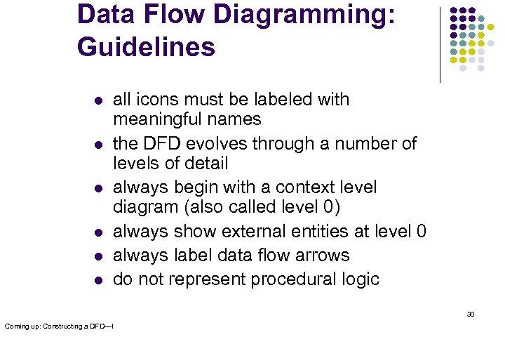 Data Flow Diagramming: Guidelines l l l all icons must be labeled with meaningful