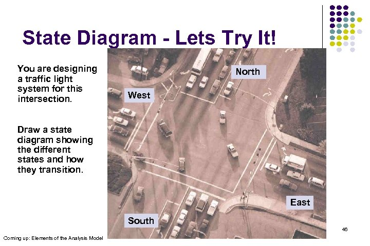 State Diagram - Lets Try It! You are designing a traffic light system for