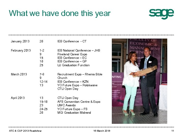 What we have done this year January 2013 26 IEB Conference - CT February