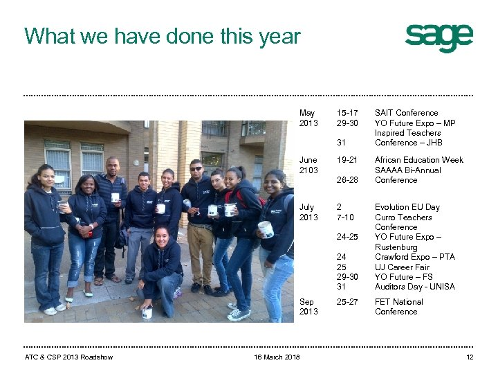 What we have done this year May 2013 15 -17 29 -30 31 June
