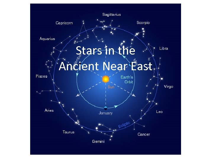 Stars in the Ancient Near East