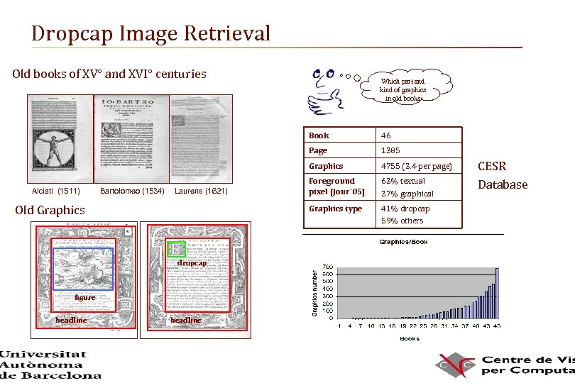 Dropcap Image Retrieval Old books of XV° and XVI° centuries Which part and kind