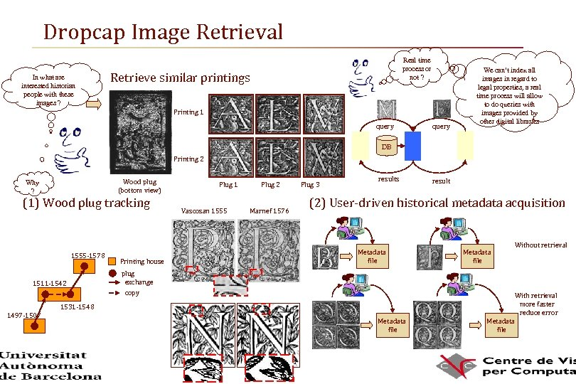 Dropcap Image Retrieval In what are interested historian people with these images ? Real