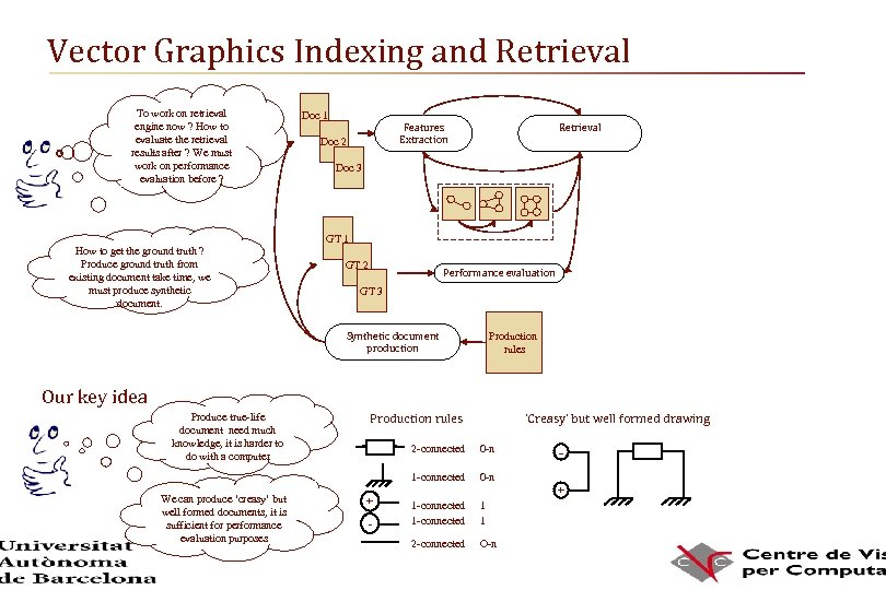 Vector Graphics Indexing and Retrieval To work on retrieval engine now ? How to