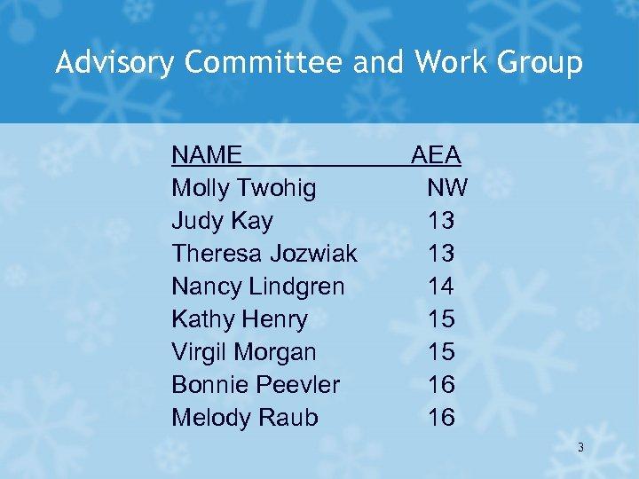 Advisory Committee and Work Group NAME Molly Twohig Judy Kay Theresa Jozwiak Nancy Lindgren