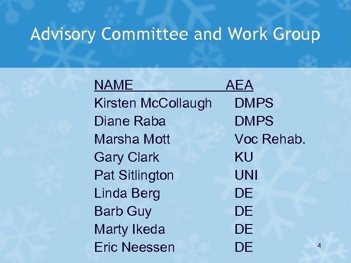 Advisory Committee and Work Group NAME AEA Kirsten Mc. Collaugh DMPS Diane Raba DMPS