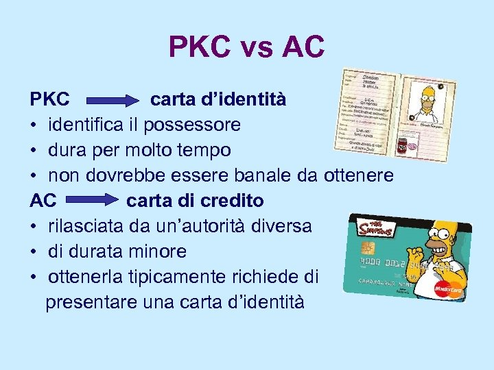 PKC vs AC PKC carta d'identità • identifica il possessore • dura per molto