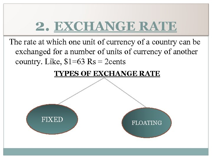 2. EXCHANGE RATE The rate at which one unit of currency of a country