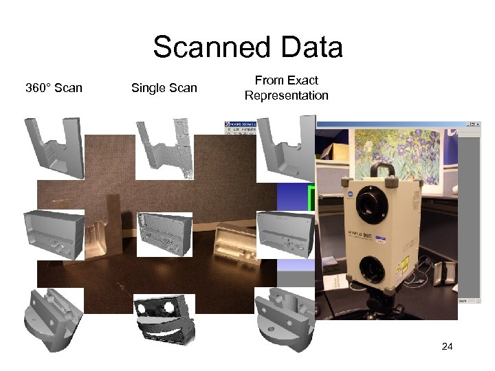 Scanned Data 360° Scan Single Scan From Exact Representation 24