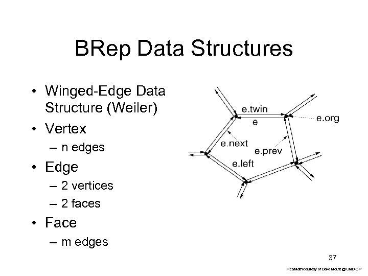 BRep Data Structures • Winged-Edge Data Structure (Weiler) • Vertex – n edges •