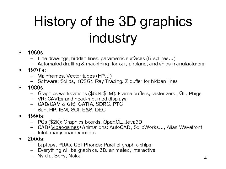 History of the 3 D graphics industry • 1960 s: • 1970's: • 1980