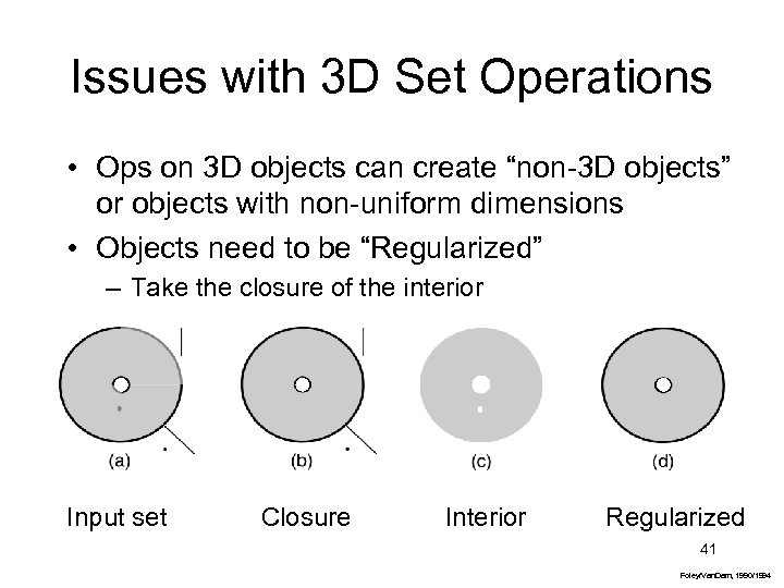 Issues with 3 D Set Operations • Ops on 3 D objects can create