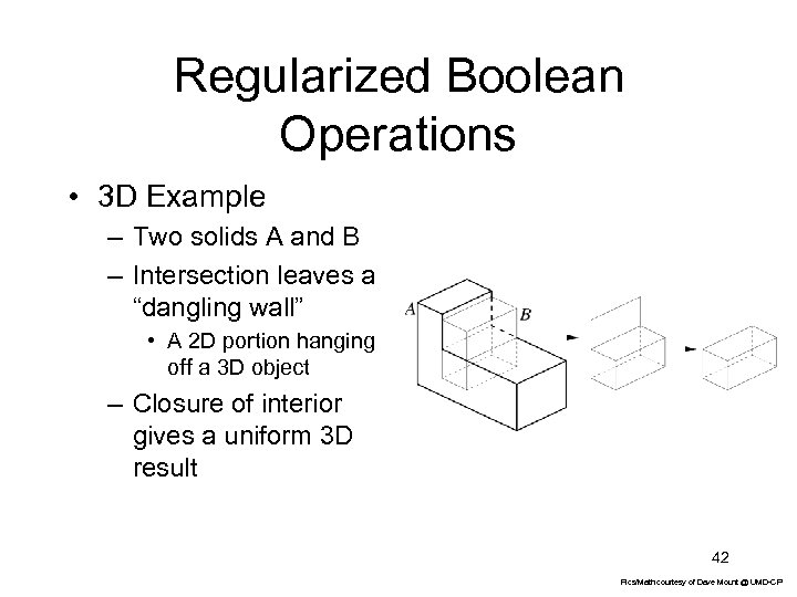 Regularized Boolean Operations • 3 D Example – Two solids A and B –