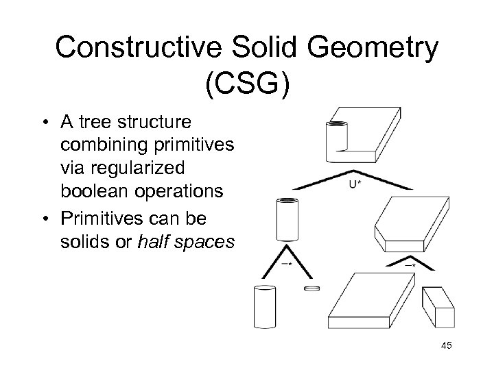Constructive Solid Geometry (CSG) • A tree structure combining primitives via regularized boolean operations