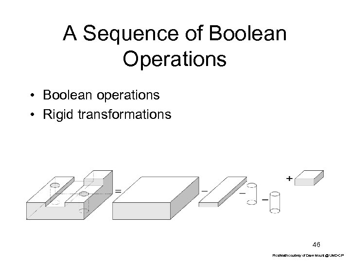 A Sequence of Boolean Operations • Boolean operations • Rigid transformations 46 Pics/Math courtesy