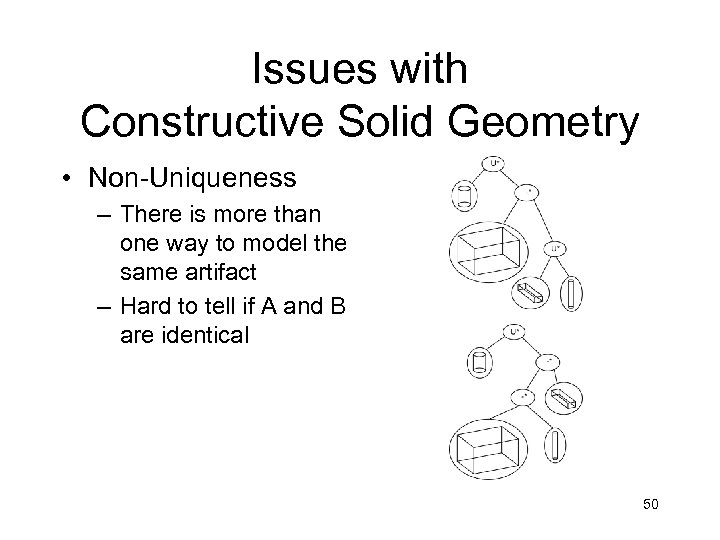 Issues with Constructive Solid Geometry • Non-Uniqueness – There is more than one way