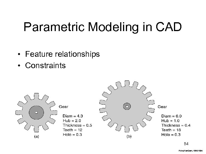 Parametric Modeling in CAD • Feature relationships • Constraints 54 Foley/Van. Dam, 1990/1994