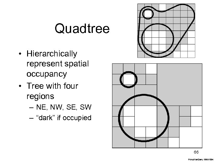 Quadtree • Hierarchically represent spatial occupancy • Tree with four regions – NE, NW,
