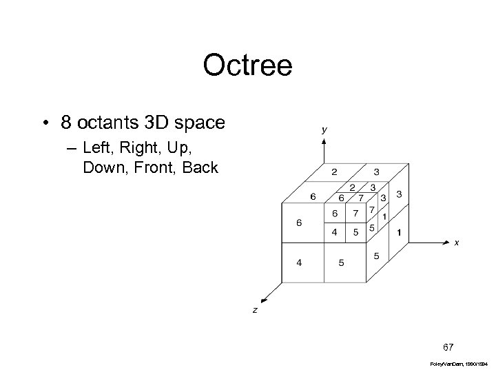 Octree • 8 octants 3 D space – Left, Right, Up, Down, Front, Back
