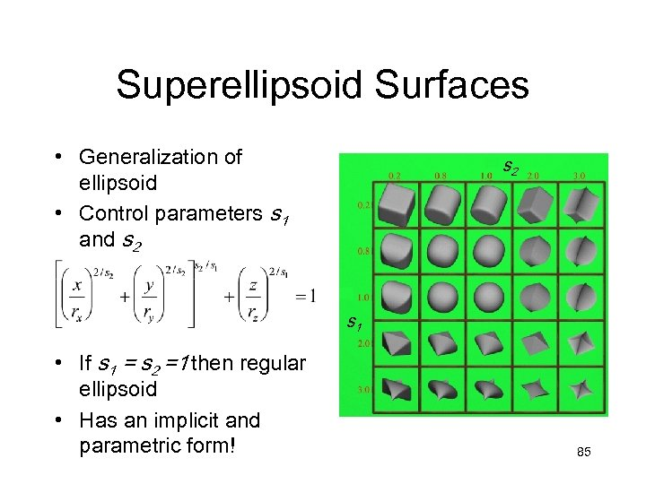 Superellipsoid Surfaces • Generalization of ellipsoid • Control parameters s 1 and s 2