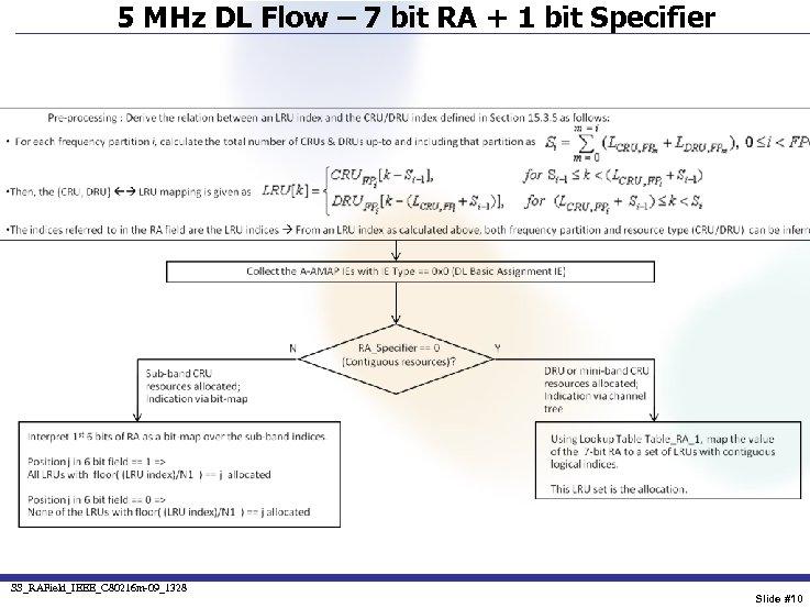 5 MHz DL Flow – 7 bit RA + 1 bit Specifier SS_RAField_IEEE_C 80216