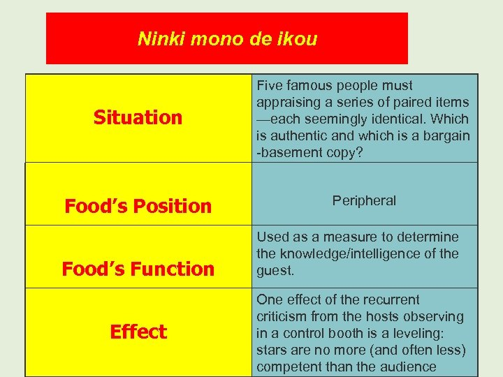 Ninki mono de ikou Situation Five famous people must appraising a series of paired