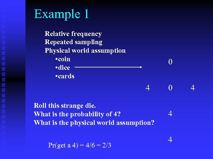 Example 1 Relative frequency Repeated sampling Physical world assumption • coin • dice •