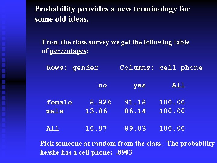 Probability provides a new terminology for some old ideas. From the class survey we