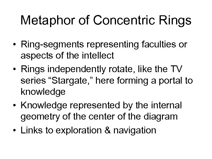 Metaphor of Concentric Rings • Ring segments representing faculties or aspects of the intellect
