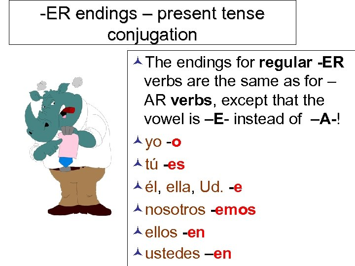 -ER endings – present tense conjugation ©The endings for regular -ER verbs are the