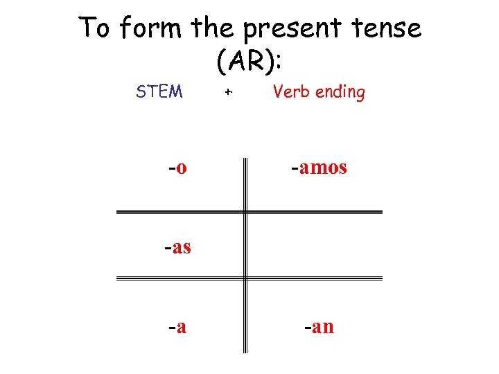 To form the present tense (AR): STEM -o + Verb ending -amos -a -an