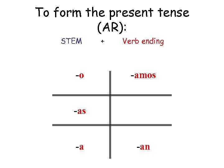 To form the present tense (AR): STEM -o + Verb ending -amos -a -an