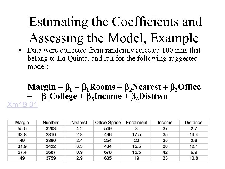 Estimating the Coefficients and Assessing the Model, Example • Data were collected from randomly
