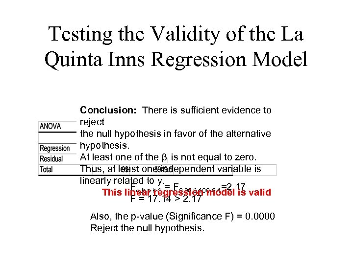 Testing the Validity of the La Quinta Inns Regression Model Conclusion: There is sufficient
