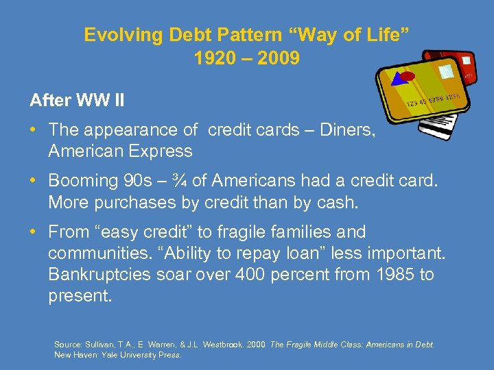 "Evolving Debt Pattern ""Way of Life"" 1920 – 2009 After WW II • The"