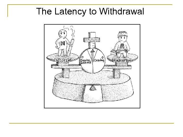 The Latency to Withdrawal