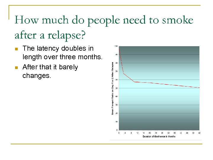 How much do people need to smoke after a relapse? n n The latency