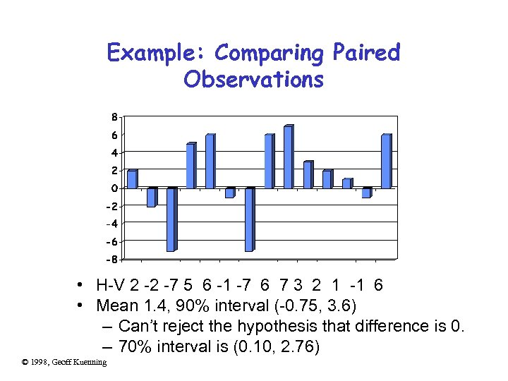 Example: Comparing Paired Observations • H-V 2 -2 -7 5 6 -1 -7 6
