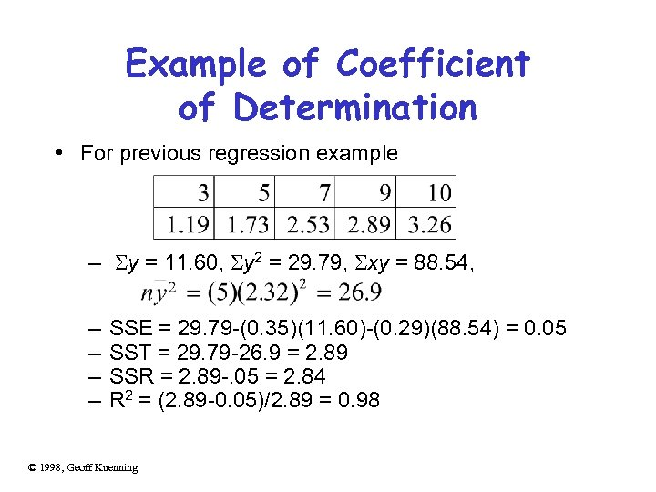 Example of Coefficient of Determination • For previous regression example – y = 11.