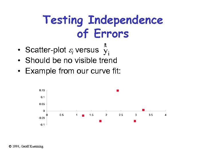 Testing Independence of Errors N • Scatter-plot i versus yi • Should be no