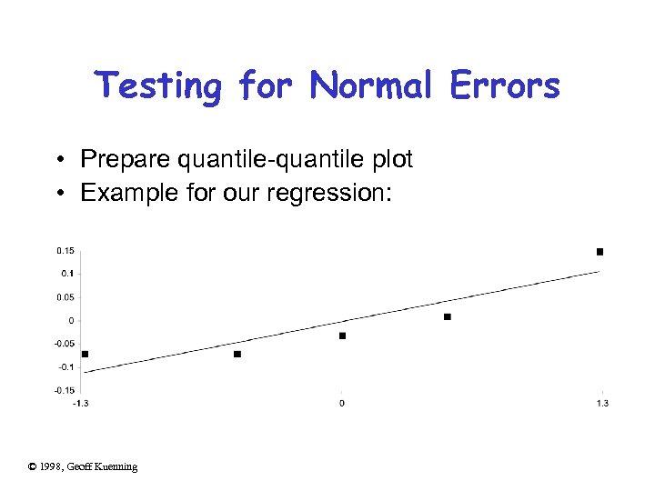 Testing for Normal Errors • Prepare quantile-quantile plot • Example for our regression: ©
